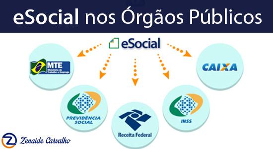 eSocial nos Órgãos Públicos: Por que ficar só para 2019?