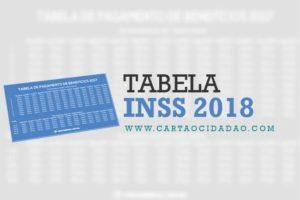 TABELA INSS 2018 – SEFIP