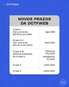 Atualiza DP: novo cronograma DCTFWeb e calendário de FEV